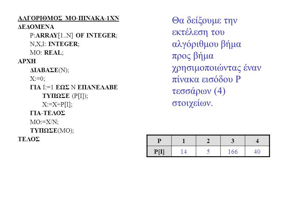 P1234 P[I]14516640 Θα δείξουμε την εκτέλεση του αλγόριθμου βήμα προς βήμα χρησιμοποιώντας έναν πίνακα εισόδου P τεσσάρων (4) στοιχείων. ΑΛΓΟΡΙΘΜΟΣ ΜΟ-
