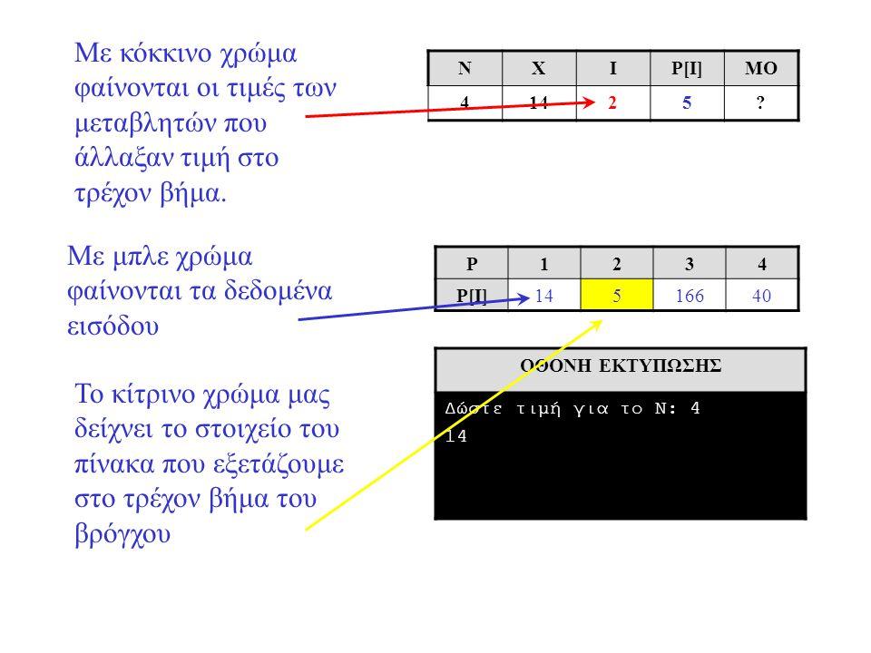 ΝΧΙP[I]ΜΟ 41425? P1234 P[I]14516640 ΟΘΟΝΗ ΕΚΤΥΠΩΣΗΣ Δώστε τιμή για το Ν: 4 14 Με μπλε χρώμα φαίνονται τα δεδομένα εισόδου Με κόκκινο χρώμα φαίνονται ο