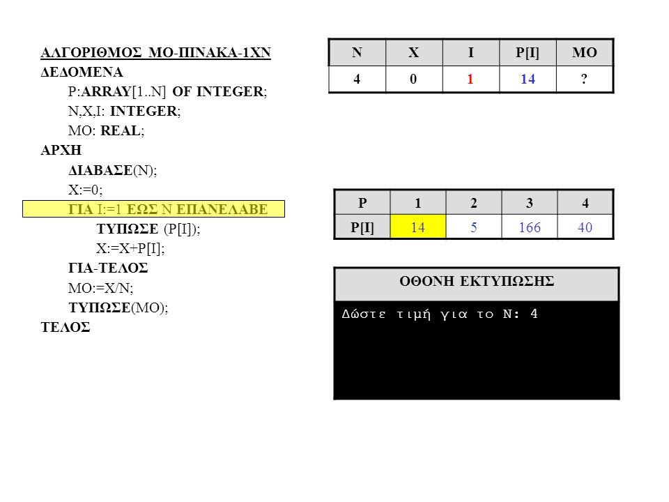 ΑΛΓΟΡΙΘΜΟΣ ΜΟ-ΠΙΝΑΚΑ-1ΧΝ ΔΕΔΟΜΕΝΑ P:ARRAY[1..N] OF INTEGER; N,X,I: INTEGER; MO: REAL; ΑΡΧΗ ΔΙΑΒΑΣΕ(Ν); Χ:=0; ΓΙΑ Ι:=1 ΕΩΣ Ν ΕΠΑΝΕΛΑΒΕ ΤΥΠΩΣΕ (Ρ[Ι]); Χ:=Χ+Ρ[Ι]; ΓΙΑ-ΤΕΛΟΣ ΜΟ:=Χ/Ν; ΤΥΠΩΣΕ(ΜΟ); ΤΕΛΟΣ ΝΧΙP[I]ΜΟ 4225440.