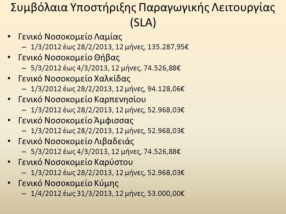 Συμβόλαια Υποστήριξης Παραγωγικής Λειτουργίας (SLA) • Γενικό Νοσοκομείο Λαμίας – 1/3/2012 έως 28/2/2013, 12 μήνες, 135.287,95€ • Γενικό Νοσοκομείο Θήβ