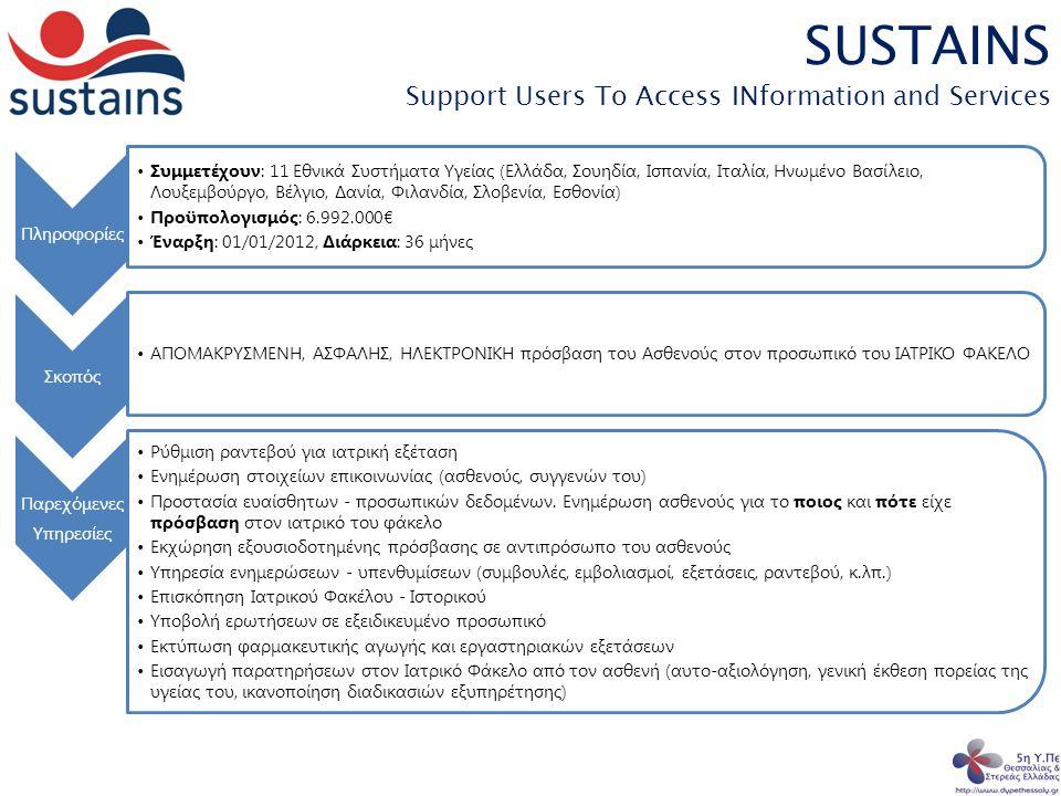 SUSTAINS Support Users To Access INformation and Services Πληροφορίες •Συμμετέχουν: 11 Εθνικά Συστήματα Υγείας (Ελλάδα, Σουηδία, Ισπανία, Ιταλία, Ηνωμ