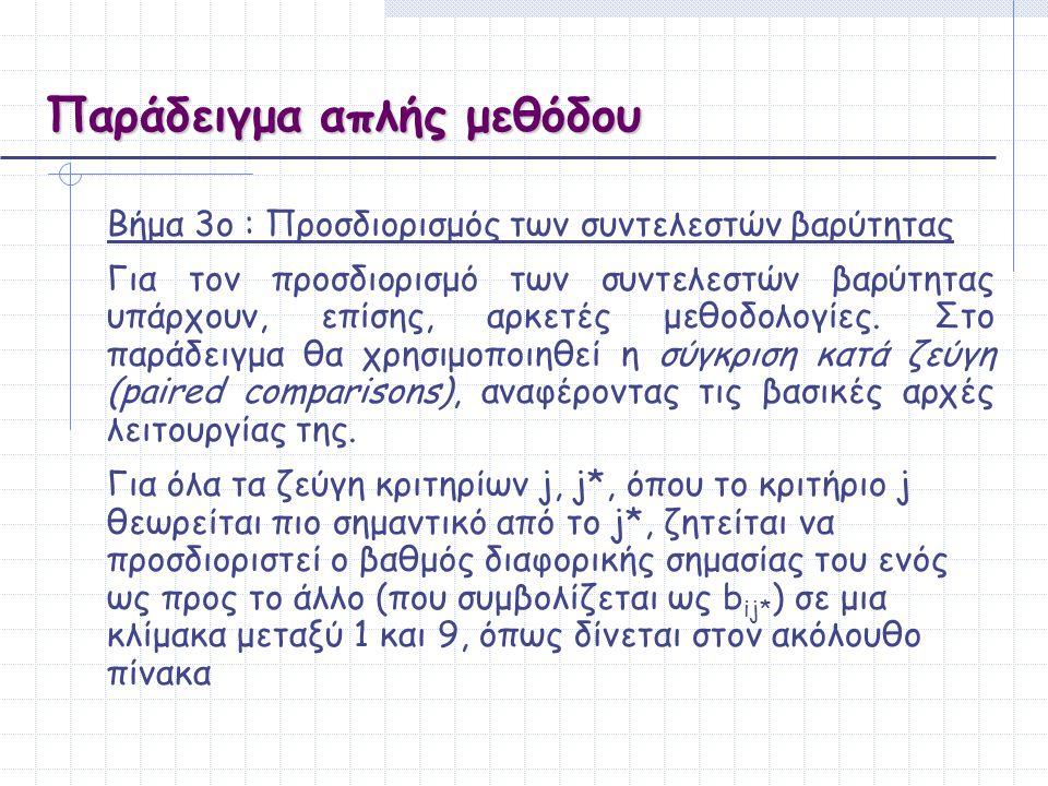 Παράδειγμα απλής μεθόδου Bήμα 3ο : Προσδιορισμός των συντελεστών βαρύτητας Για τον προσδιορισμό των συντελεστών βαρύτητας υπάρχουν, επίσης, αρκετές με