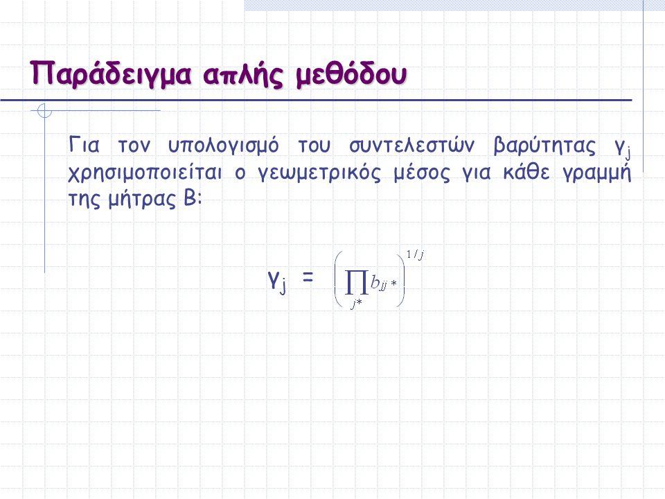 Παράδειγμα απλής μεθόδου Για τον υπολογισμό του συντελεστών βαρύτητας γ j χρησιμοποιείται ο γεωμετρικός μέσος για κάθε γραμμή της μήτρας B: γ j =