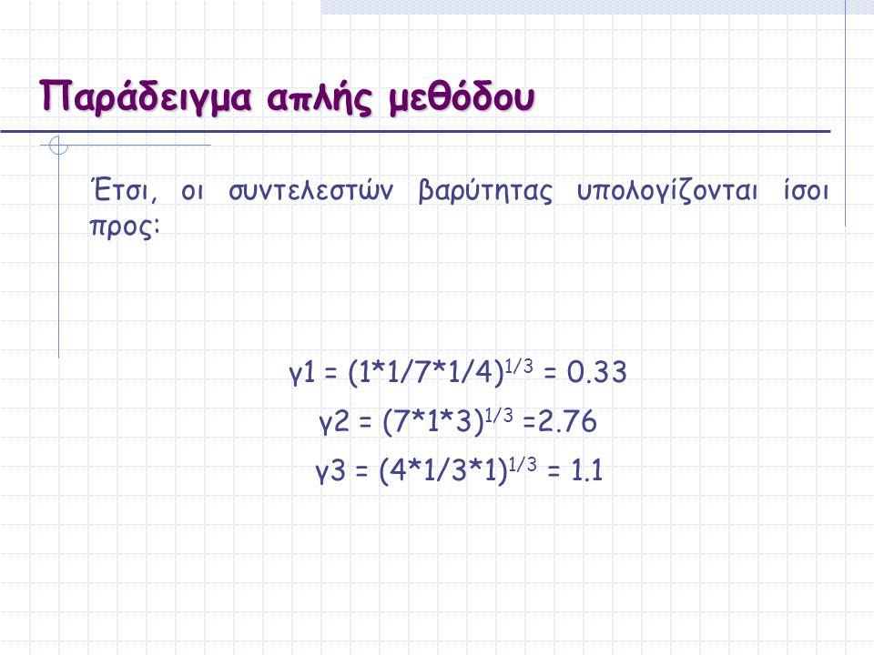 Παράδειγμα απλής μεθόδου Έτσι, οι συντελεστών βαρύτητας υπολογίζονται ίσοι προς: γ1 = (1*1/7*1/4) 1/3 = 0.33 γ2 = (7*1*3) 1/3 =2.76 γ3 = (4*1/3*1) 1/3