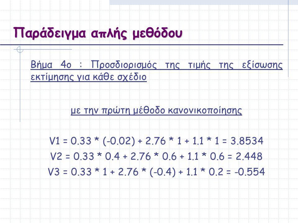 Παράδειγμα απλής μεθόδου Bήμα 4ο : Προσδιορισμός της τιμής της εξίσωσης εκτίμησης για κάθε σχέδιο με την πρώτη μέθοδο κανονικοποίησης V1 = 0.33 * (-0.