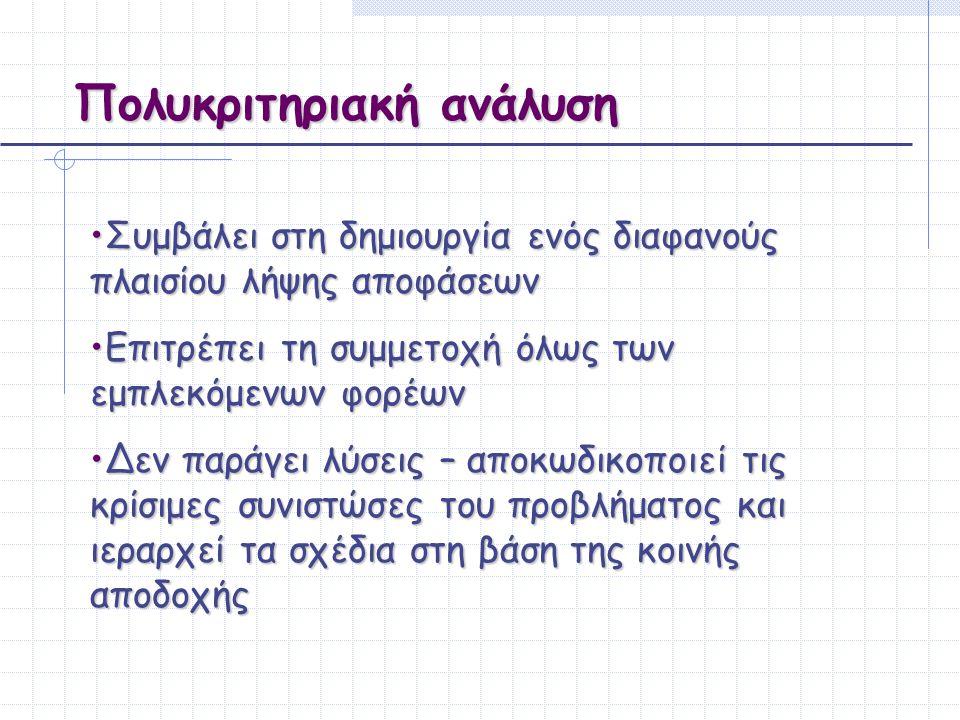 Πολυκριτηριακές μέθοδοι Απλές μέθοδοι διακριτής ανάλυσης, π.χ.βαρύνουσα άθροιση (Weighted summation ) Διαδικασία Αναλυτικής Ιεράρχισης (Αnalytic hierarchy process – AHP) Μέθοδος Delfi, κ.ά.