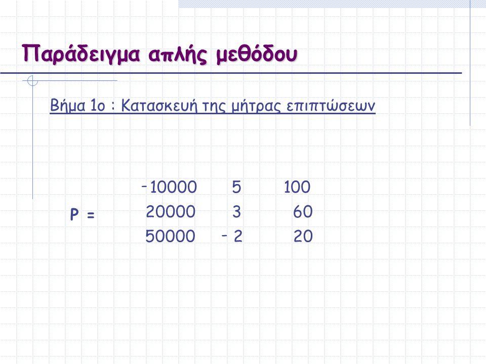 Παράδειγμα απλής μεθόδου Bήμα 4ο : Προσδιορισμός της τιμής της εξίσωσης εκτίμησης για κάθε σχέδιο με την πρώτη μέθοδο κανονικοποίησης V1 = 0.33 * (-0.02) + 2.76 * 1 + 1.1 * 1 = 3.8534 V2 = 0.33 * 0.4 + 2.76 * 0.6 + 1.1 * 0.6 = 2.448 V3 = 0.33 * 1 + 2.76 * (-0.4) + 1.1 * 0.2 = -0.554