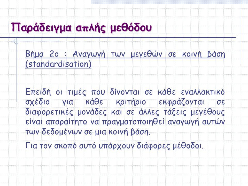 Παράδειγμα απλής μεθόδου Bήμα 2ο : Aναγωγή των μεγεθών σε κοινή βάση (standardisation) Eπειδή οι τιμές που δίνονται σε κάθε εναλλακτικό σχέδιο για κάθ