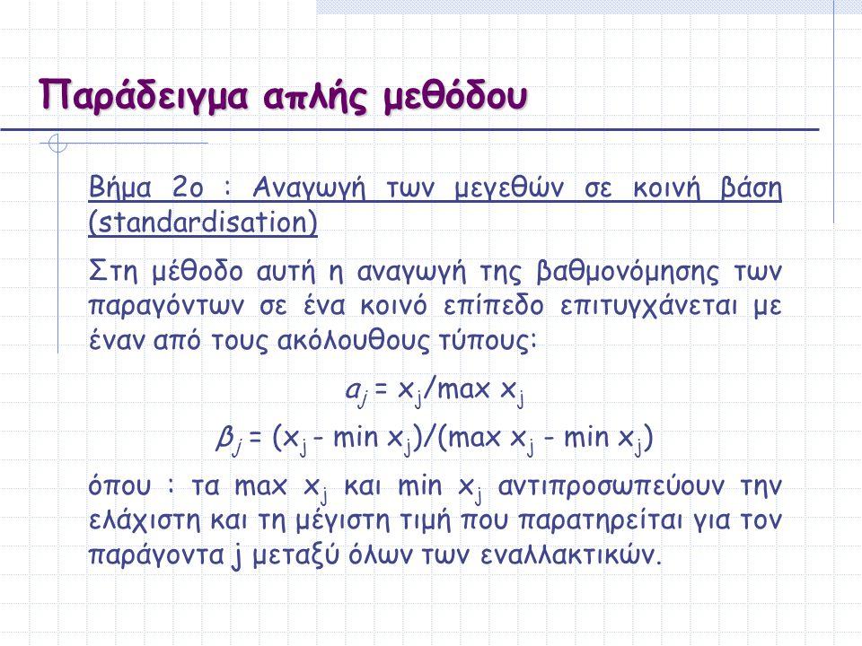 Παράδειγμα απλής μεθόδου Bήμα 4ο : Προσδιορισμός της τιμής της εξίσωσης εκτίμησης για κάθε σχέδιο με την δεύτερη μέθοδο κανονικοποίησης V1' = 0.33 * 0 + 2.76 * 1 + 1.1 * 1 = 3.86 V2' = 0.33 * 0.41 + 2.76 * 0.71 + 1.1 * 0.5 = 2.6449 V3' = 0.33 * 1 + 2.76 * 0 +1.1 * 0 = 0.33