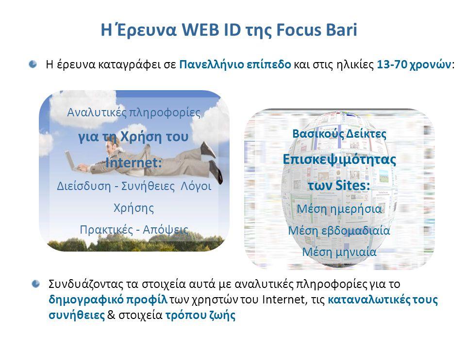 Η έρευνα καταγράφει σε Πανελλήνιο επίπεδο και στις ηλικίες 13-70 χρονών: Συνδυάζοντας τα στοιχεία αυτά με αναλυτικές πληροφορίες για το δημογραφικό προφίλ των χρηστών του Internet, τις καταναλωτικές τους συνήθειες & στοιχεία τρόπου ζωής Αναλυτικές πληροφορίες για τη Χρήση του Internet: Διείσδυση - Συνήθειες Λόγοι Χρήσης Πρακτικές - Απόψεις Βασικούς Δείκτες Επισκεψιμότητας των Sites: Μέση ημερήσια Mέση εβδομαδιαία Μέση μηνιαία Η Έρευνα WEB ID της Focus Bari