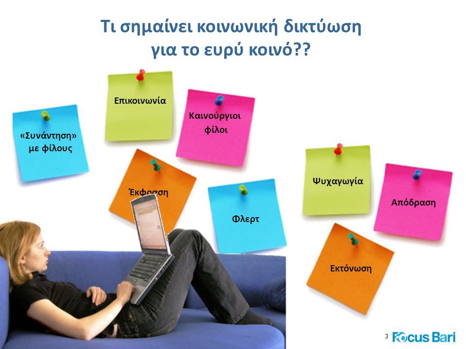 Social Νetworking : Εξέλιξη Χρήσης (τελ.6 μήνες) Κοινό : Πανελλαδικά, 13-70 ετών (6.639.000)