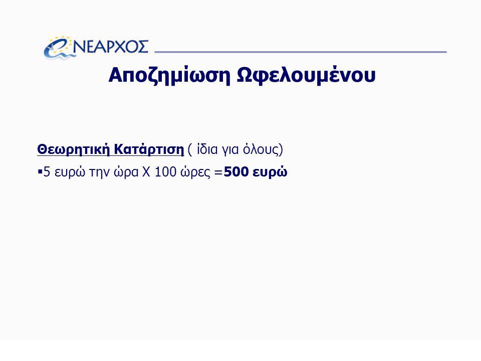 Αποζημίωση Ωφελουμένου Θεωρητική Κατάρτιση ( ίδια για όλους)  5 ευρώ την ώρα Χ 100 ώρες =500 ευρώ