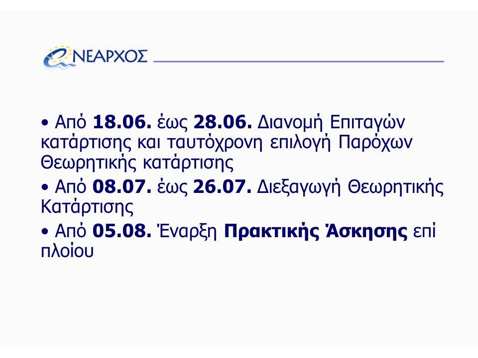 • Από 18.06. έως 28.06.