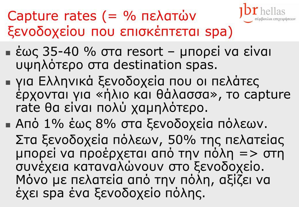 Capture rates (= % πελατών ξενοδοχείου που επισκέπτεται spa)  έως 35-40 % στα resort – μπορεί να είναι υψηλότερο στα destination spas.  για Ελληνικά