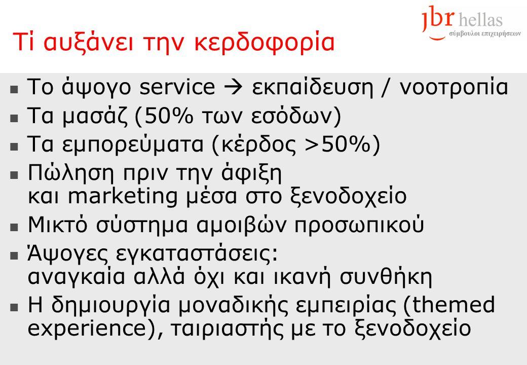 Τί αυξάνει την κερδοφορία  Το άψογο service  εκπαίδευση / νοοτροπία  Τα μασάζ (50% των εσόδων)  Τα εμπορεύματα (κέρδος >50%)  Πώληση πριν την άφι