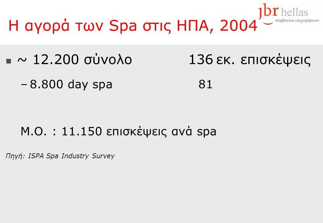 Η αγορά των Spa στις ΗΠΑ, 2004  ~ 12.200 σύνολο136εκ. επισκέψεις –8.800 day spa81 Μ.Ο. : 11.150 επισκέψεις ανά spa Πηγή: ISPA Spa Industry Survey