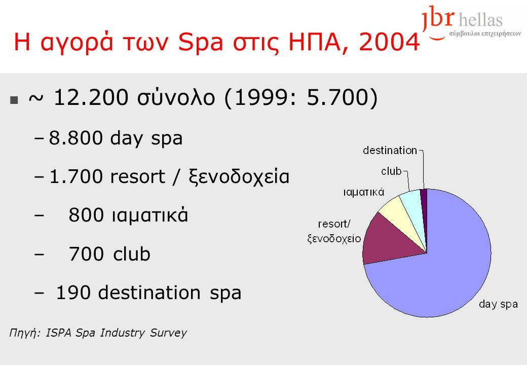 Η αγορά των Spa στις ΗΠΑ, 2004  ~ 12.200 σύνολο (1999: 5.700) –8.800 day spa –1.700 resort / ξενοδοχεία – 800 ιαματικά – 700 club – 190 destination s