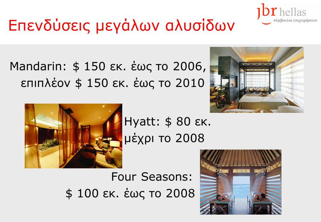 Επενδύσεις μεγάλων αλυσίδων Mandarin: $ 150 εκ. έως το 2006, επιπλέον $ 150 εκ. έως το 2010 Hyatt: $ 80 εκ. μέχρι το 2008 Four Seasons: $ 100 εκ. έως