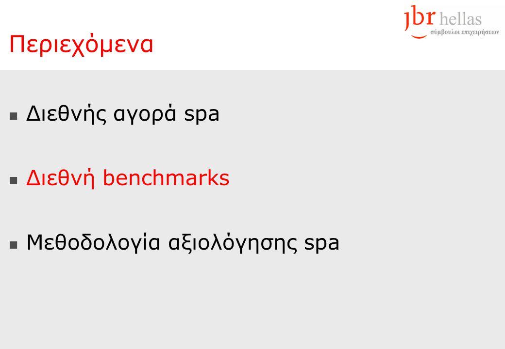 Έχει σημασία το μέγεθος;  ESPA –Τουλάχιστον 750 τμ για 'εμπειρία' –Δημιουργία spa suites ('sparties') –Μεγάλο spa: 15-20 δωμ.