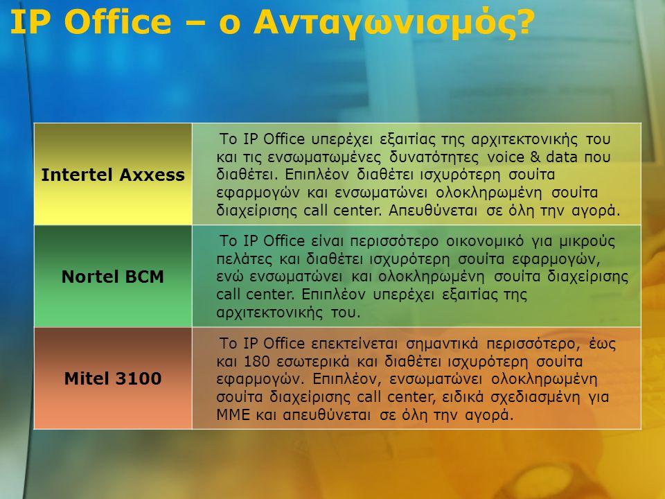 Intertel Axxess Το IP Office υπερέχει εξαιτίας της αρχιτεκτονικής του και τις ενσωματωμένες δυνατότητες voice & data που διαθέτει.
