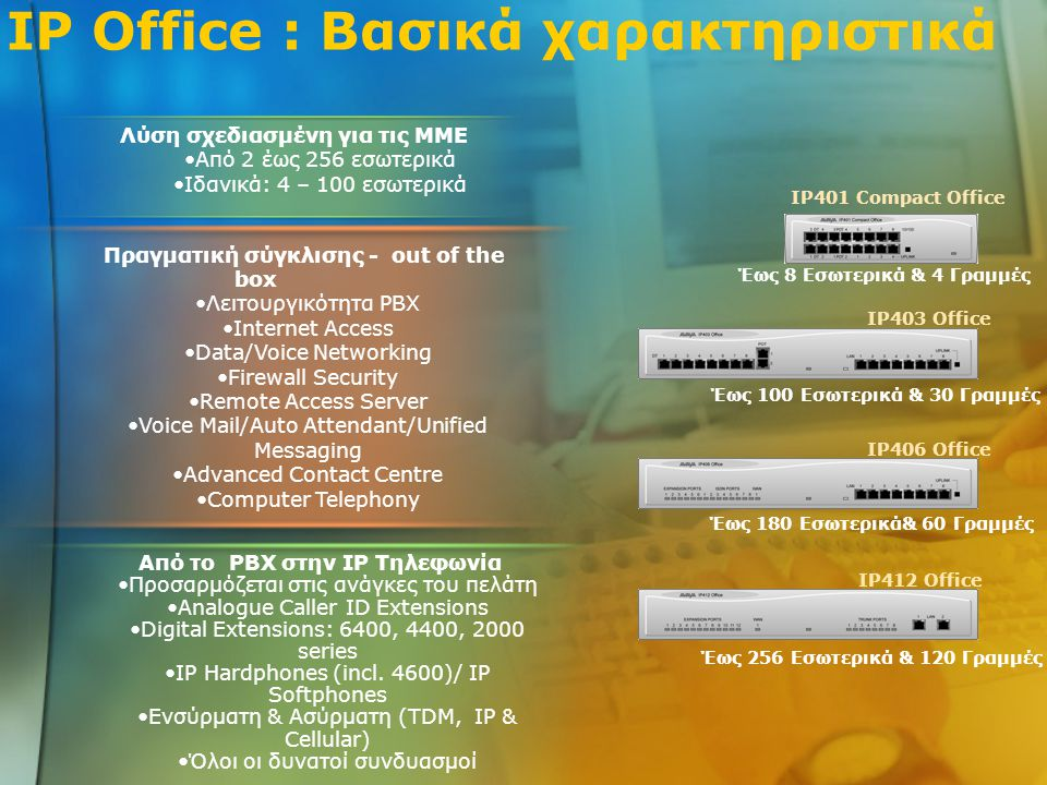 IP Office : Βασικά χαρακτηριστικά IP401 Compact Office Έως 8 Εσωτερικά & 4 Γραμμές IP403 Office Έως 100 Εσωτερικά & 30 Γραμμές IP406 Office Έως 180 Εσωτερικά& 60 Γραμμές IP412 Office Έως 256 Εσωτερικά & 120 Γραμμές Λύση σχεδιασμένη για τις ΜΜΕ •Από 2 έως 256 εσωτερικά •Ιδανικά: 4 – 100 εσωτερικά Πραγματική σύγκλισης - out of the box •Λειτουργικότητα PBX •Internet Access •Data/Voice Networking •Firewall Security •Remote Access Server •Voice Mail/Auto Attendant/Unified Messaging •Advanced Contact Centre •Computer Telephony Από το PBX στην IP Τηλεφωνία •Προσαρμόζεται στις ανάγκες του πελάτη •Analogue Caller ID Extensions •Digital Extensions: 6400, 4400, 2000 series •IP Hardphones (incl.