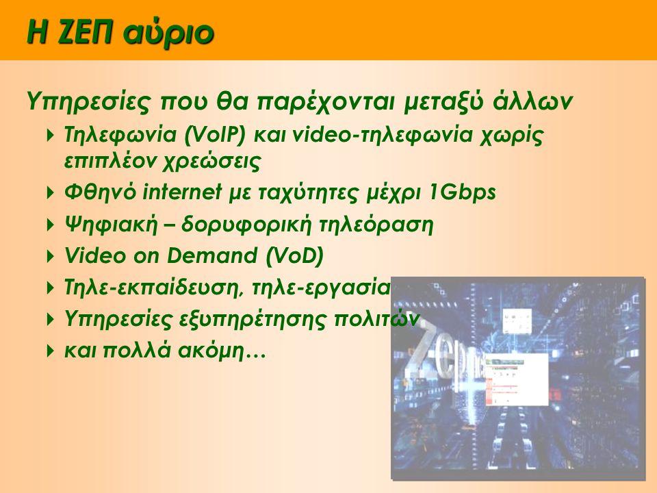 Η ΖΕΠ αύριο Υπηρεσίες που θα παρέχονται μεταξύ άλλων  Τηλεφωνία (VoIP) και video-τηλεφωνία χωρίς επιπλέον χρεώσεις  Φθηνό internet με ταχύτητες μέχρι 1Gbps  Ψηφιακή – δορυφορική τηλεόραση  Video on Demand (VoD)  Τηλε-εκπαίδευση, τηλε-εργασία  Υπηρεσίες εξυπηρέτησης πολιτών  και πολλά ακόμη…