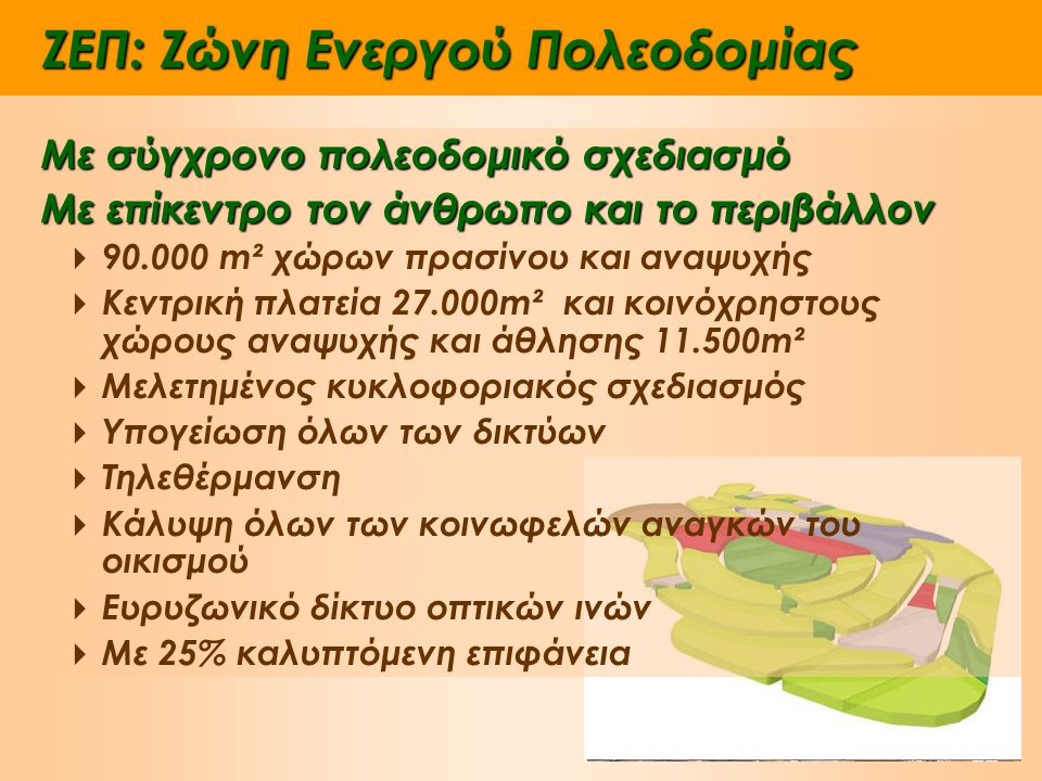 ΖΕΠ: Ζώνη Ενεργού Πολεοδομίας Με σύγχρονο πολεοδομικό σχεδιασμό Με επίκεντρο τον άνθρωπο και το περιβάλλον  90.000 m² χώρων πρασίνου και αναψυχής  Κεντρική πλατεία 27.000m² και κοινόχρηστους χώρους αναψυχής και άθλησης 11.500m²  Μελετημένος κυκλοφοριακός σχεδιασμός  Υπογείωση όλων των δικτύων  Τηλεθέρμανση  Κάλυψη όλων των κοινωφελών αναγκών του οικισμού  Ευρυζωνικό δίκτυο οπτικών ινών  Με 25% καλυπτόμενη επιφάνεια