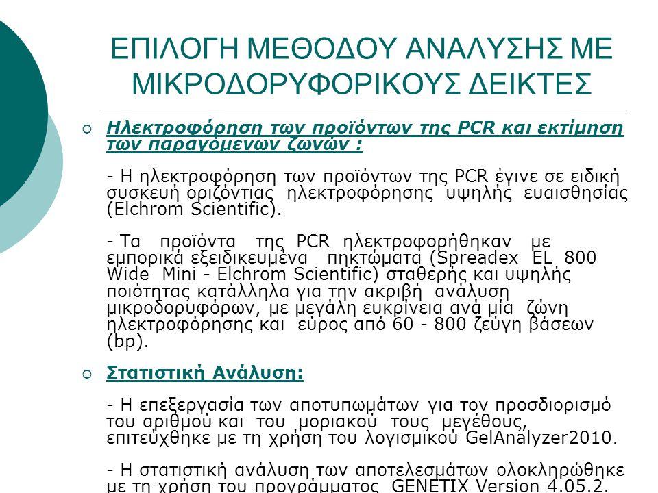 ΕΠΙΛΟΓΗ ΜΕΘΟΔΟΥ ΑΝΑΛΥΣΗΣ ΜΕ ΜΙΚΡΟΔΟΡΥΦΟΡΙΚΟΥΣ ΔΕΙΚΤΕΣ  Ηλεκτροφόρηση των προϊόντων της PCR και εκτίμηση των παραγόμενων ζωνών : - Η ηλεκτροφόρηση των προϊόντων της PCR έγινε σε ειδική συσκευή οριζόντιας ηλεκτροφόρησης υψηλής ευαισθησίας (Elchrom Scientific).