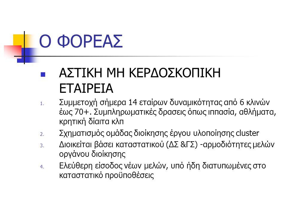 ΔΟΜΗ ADMINISTRATION -Arhanes WEBPROMOTIONRESERVATIONSSUPPORT CONNECTION TO RURAL COMMUNITY