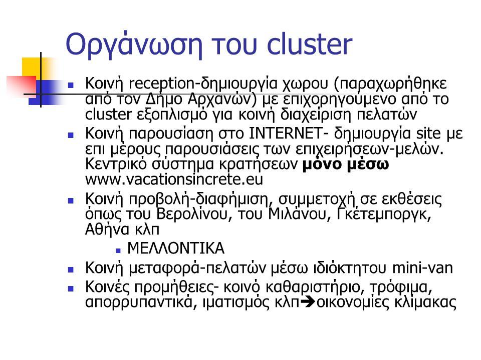 Οργάνωση του cluster  Κοινή reception-δημιουργία χωρου (παραχωρήθηκε από τον Δήμο Αρχανών) με επιχορηγούμενο από το cluster εξοπλισμό για κοινή διαχε