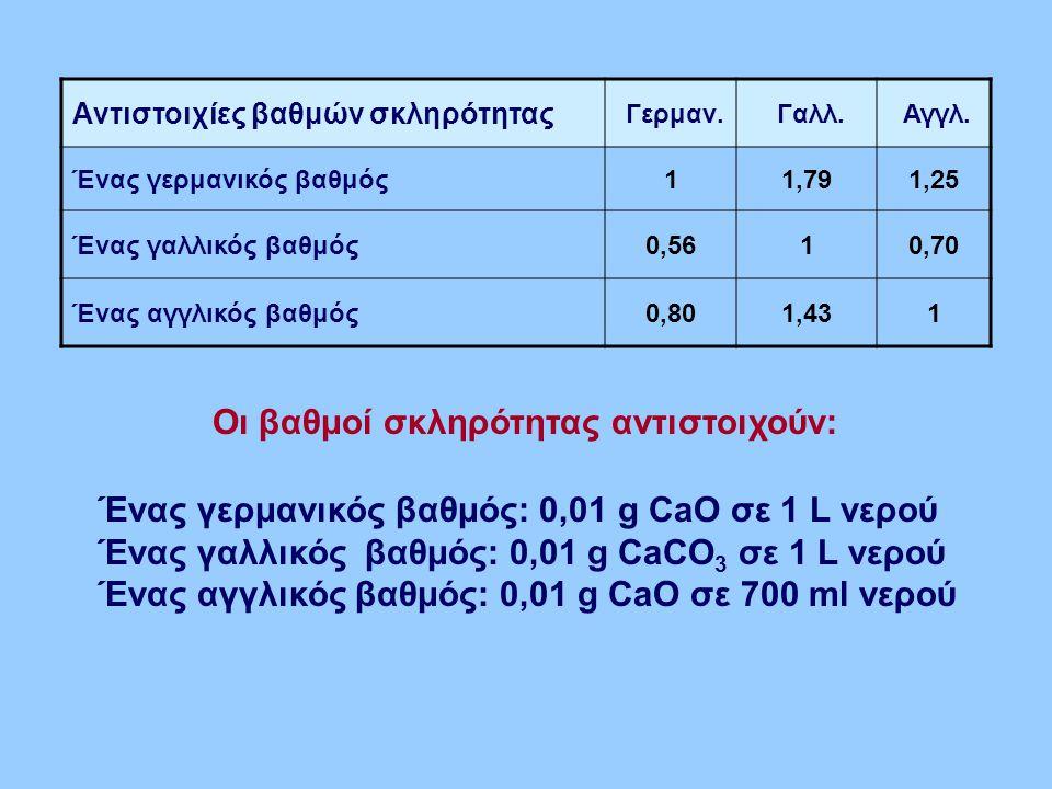 Οι βαθμοί σκληρότητας αντιστοιχούν: Ένας γερμανικός βαθμός: 0,01 g CaO σε 1 L νερού Ένας γαλλικός βαθμός: 0,01 g CaCO 3 σε 1 L νερού Ένας αγγλικός βαθ
