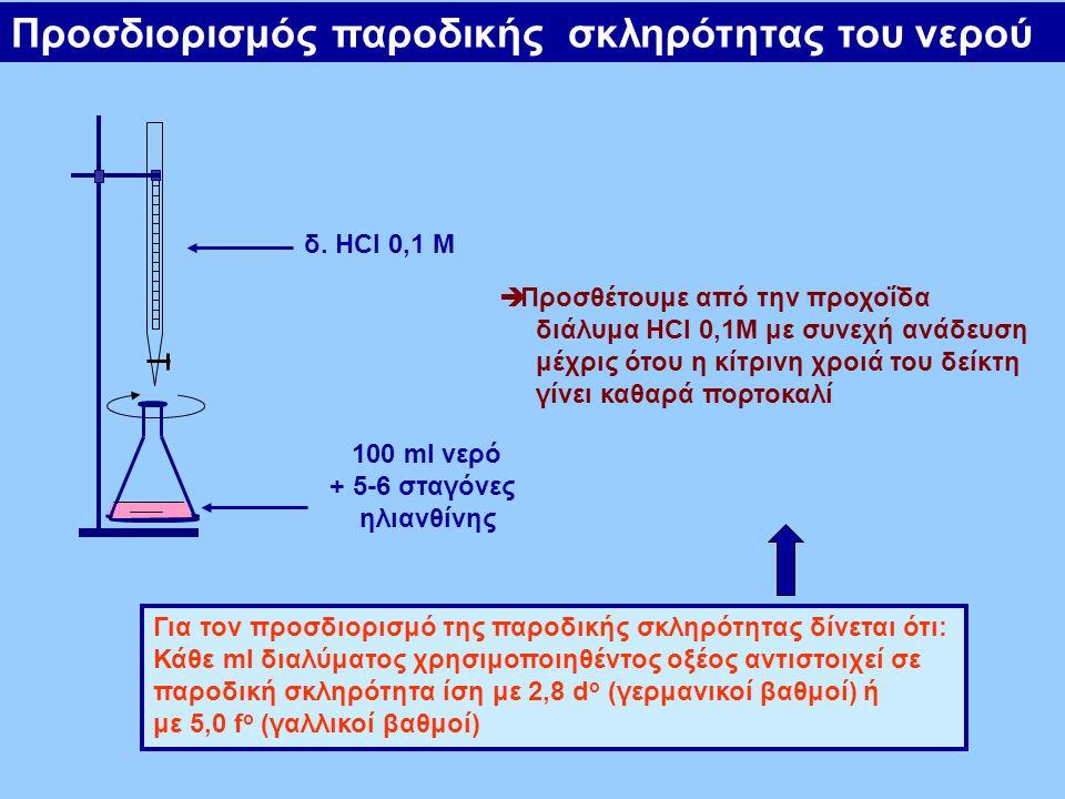δ. HCl 0,1 M 100 ml νερό + 5-6 σταγόνες ηλιανθίνης  Προσθέτουμε από την προχοΐδα διάλυμα HCl 0,1Μ με συνεχή ανάδευση μέχρις ότου η κίτρινη χροιά του