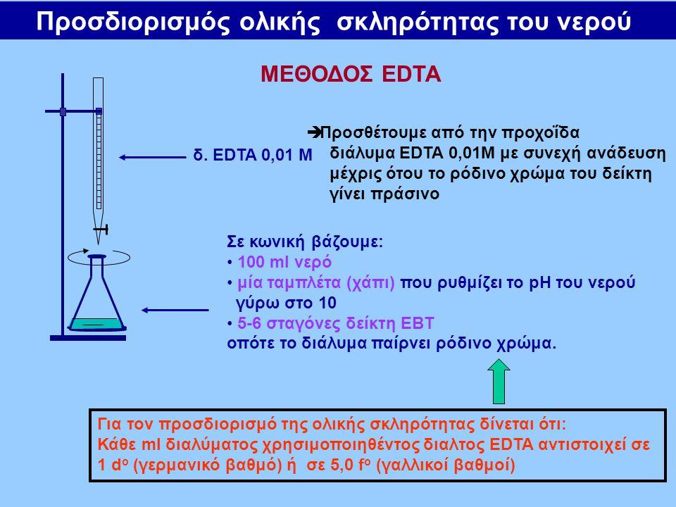 δ. EDTA 0,01 M Σε κωνική βάζουμε: • 100 ml νερό • μία ταμπλέτα (χάπι) που ρυθμίζει το pH του νερού γύρω στο 10 • 5-6 σταγόνες δείκτη EBT οπότε το διάλ