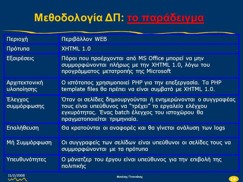 11/2/2008 Μανόλης Πεπονάκης 14 Μεθοδολογία ΔΠ: το παράδειγμα ΠεριοχήΠεριβάλλον WEB ΠρότυπαXHTML 1.0 ΕξαιρέσειςΠόροι που προέρχονται από MS Office μπορ