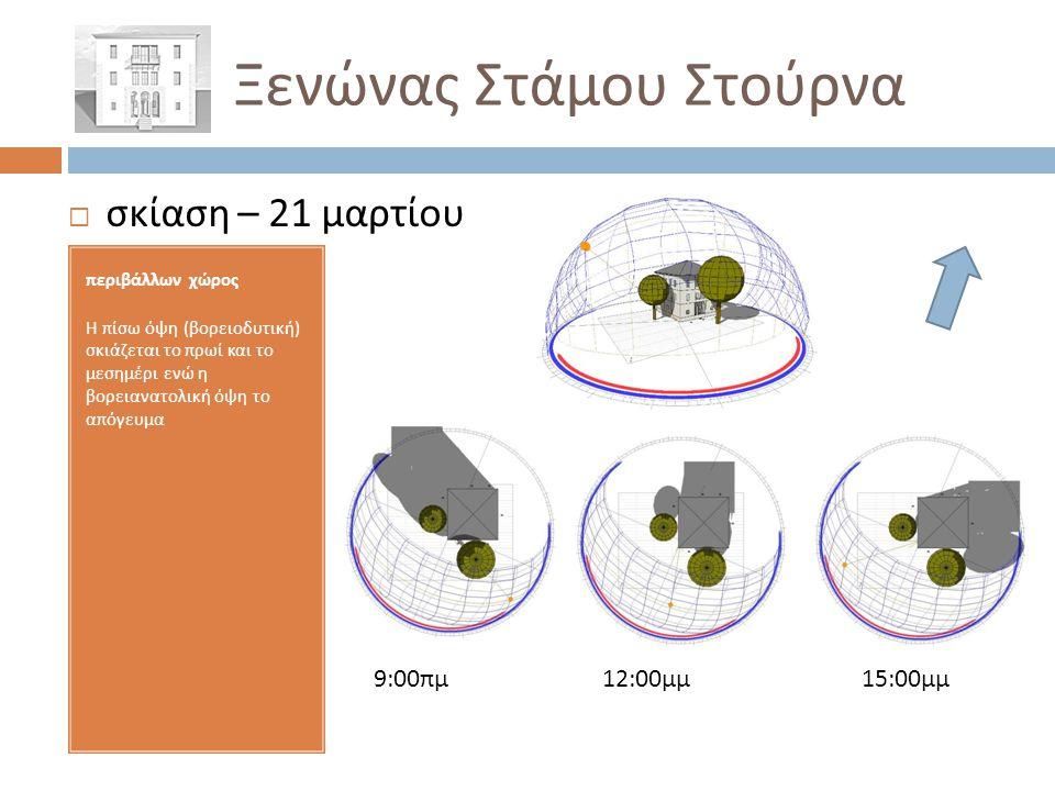  σκίαση – 21 μαρτίου περιβάλλων χώρος Η πίσω όψη ( βορειοδυτική ) σκιάζεται το πρωί και το μεσημέρι ενώ η βορειανατολική όψη το απόγευμα Ξενώνας Στάμ