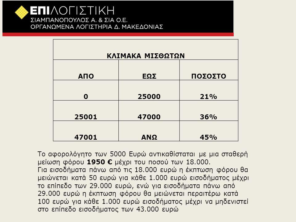 ΚΛΙΜΑΚΑ ΜΙΣΘΩΤΩΝ ΑΠΟΕΩΣΠΟΣΟΣΤΟ 02500021% 250014700036% 47001ΑΝΩ45% Το αφορολόγητο των 5000 Ευρώ αντικαθίσταται με μια σταθερή μείωση φόρου 1950 € μέχρι του ποσού των 18.000.