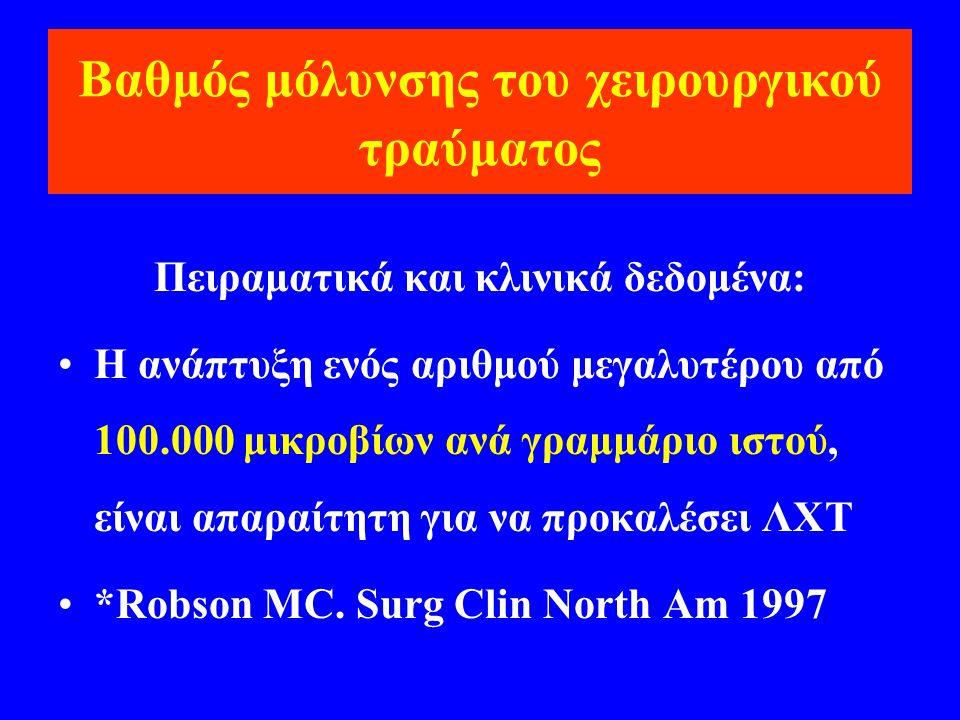 Βαθμός μόλυνσης του χειρουργικού τραύματος Πειραματικά και κλινικά δεδομένα: •Η ανάπτυξη ενός αριθμού μεγαλυτέρου από 100.000 μικροβίων ανά γραμμάριο