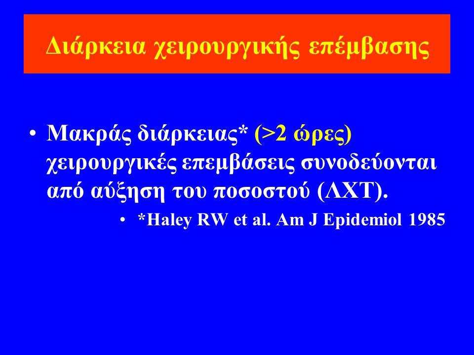 Διάρκεια χειρουργικής επέμβασης •Μακράς διάρκειας* (>2 ώρες) χειρουργικές επεμβάσεις συνοδεύονται από αύξηση του ποσοστού (ΛΧΤ). •*Haley RW et al. Am