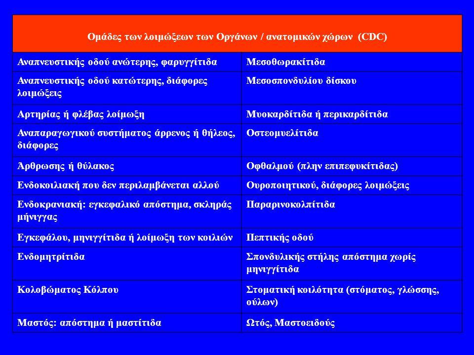 Ομάδες των λοιμώξεων των Οργάνων / ανατομικών χώρων (CDC) Αναπνευστικής οδού ανώτερης, φαρυγγίτιδαΜεσοθωρακίτιδα Αναπνευστικής οδού κατώτερης, διάφορε