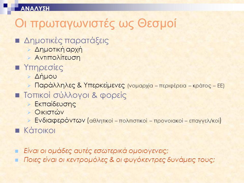 Οι πρωταγωνιστές ως Θεσμοί  Δημοτικές παρατάξεις  Δημοτική αρχή  Αντιπολίτευση  Υπηρεσίες  Δήμου  Παράλληλες & Υπερκείμενες (νομαρχία – περιφέρεια – κράτος – ΕΕ)  Τοπικοί σύλλογοι & φορείς  Εκπαίδευσης  Οικιστών  Ενδιαφερόντων ( αθλητικοί – πολιτιστικοί – προνοιακοί – επαγγελ/κοί )  Κάτοικοι  Είναι οι ομάδες αυτές εσωτερικά ομοιογενεις;  Ποιες είναι οι κεντρομόλες & οι φυγόκεντρες δυνάμεις τους; ΑΝΑΛΥΣΗ