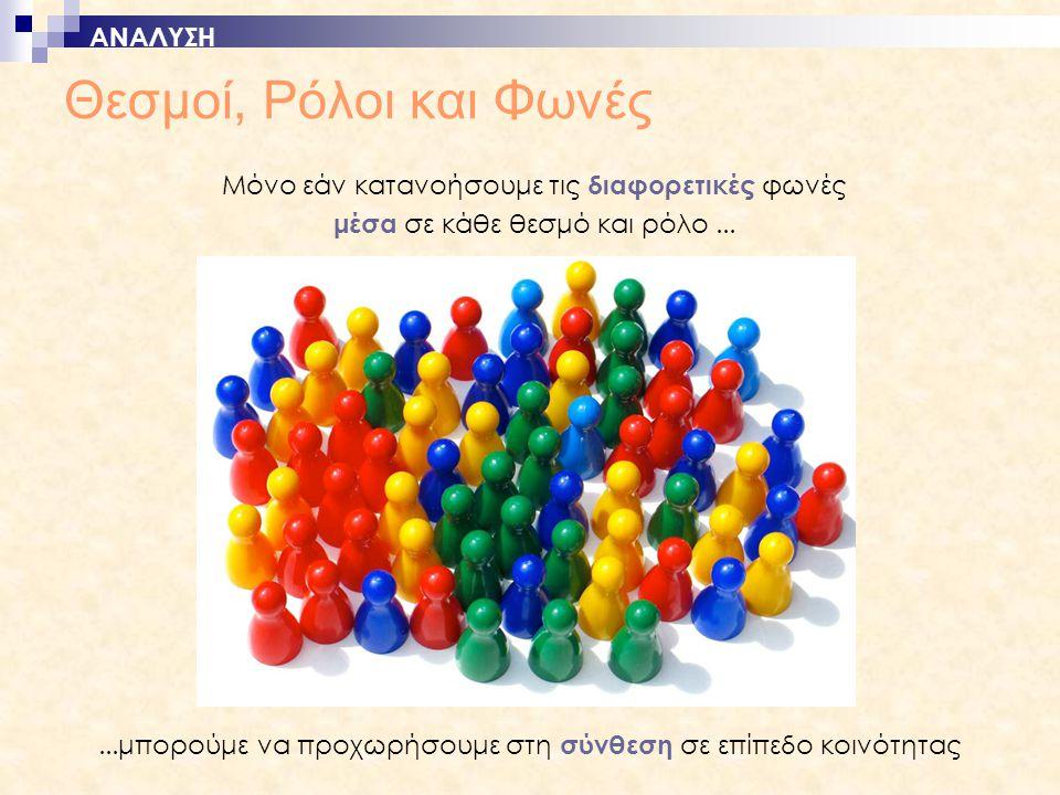 Θεσμοί, Ρόλοι και Φωνές Μόνο εάν κατανοήσουμε τις διαφορετικές φωνές μέσα σε κάθε θεσμό και ρόλο......μπορούμε να προχωρήσουμε στη σύνθεση σε επίπεδο κοινότητας ΑΝΑΛΥΣΗ