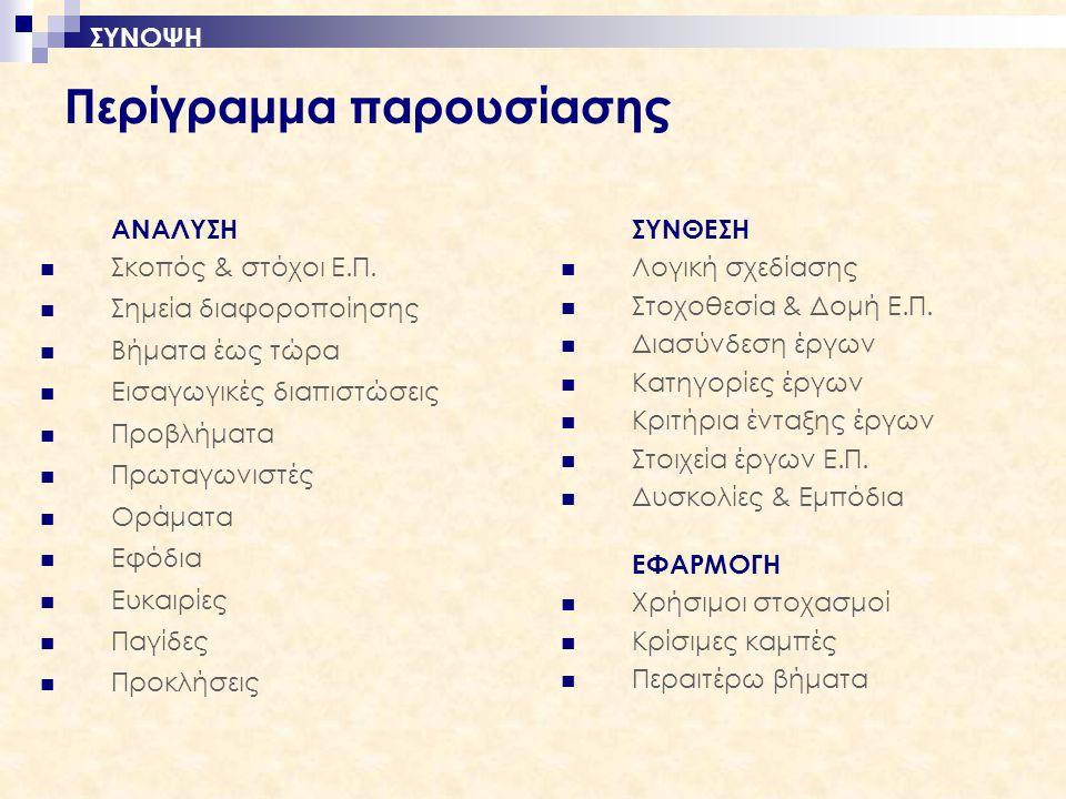 Περίγραμμα παρουσίασης ΑΝΑΛΥΣΗ  Σκοπός & στόχοι Ε.Π.