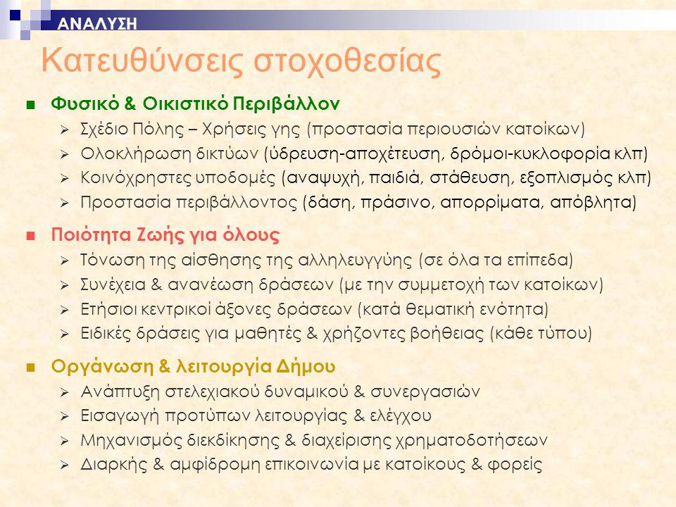Κατευθύνσεις στοχοθεσίας  Φυσικό & Οικιστικό Περιβάλλον  Σχέδιο Πόλης – Χρήσεις γης (προστασία περιουσιών κατοίκων)  Ολοκλήρωση δικτύων (ύδρευση-αποχέτευση, δρόμοι-κυκλοφορία κλπ)  Κοινόχρηστες υποδομές (αναψυχή, παιδιά, στάθευση, εξοπλισμός κλπ)  Προστασία περιβάλλοντος (δάση, πράσινο, απορρίματα, απόβλητα)  Ποιότητα Ζωής για όλους  Τόνωση της αίσθησης της αλληλευγγύης (σε όλα τα επίπεδα)  Συνέχεια & ανανέωση δράσεων (με την συμμετοχή των κατοίκων)  Ετήσιοι κεντρικοί άξονες δράσεων (κατά θεματική ενότητα)  Ειδικές δράσεις για μαθητές & χρήζοντες βοήθειας (κάθε τύπου)  Οργάνωση & λειτουργία Δήμου  Ανάπτυξη στελεχιακού δυναμικού & συνεργασιών  Εισαγωγή προτύπων λειτουργίας & ελέγχου  Μηχανισμός διεκδίκησης & διαχείρισης χρηματοδοτήσεων  Διαρκής & αμφίδρομη επικοινωνία με κατοίκους & φορείς ΑΝΑΛΥΣΗ