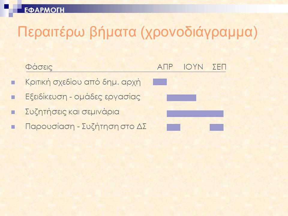 Περαιτέρω βήματα (χρονοδιάγραμμα) Φάσεις ΑΠΡΙΟΥΝΣΕΠ  Κριτική σχεδίου από δημ.