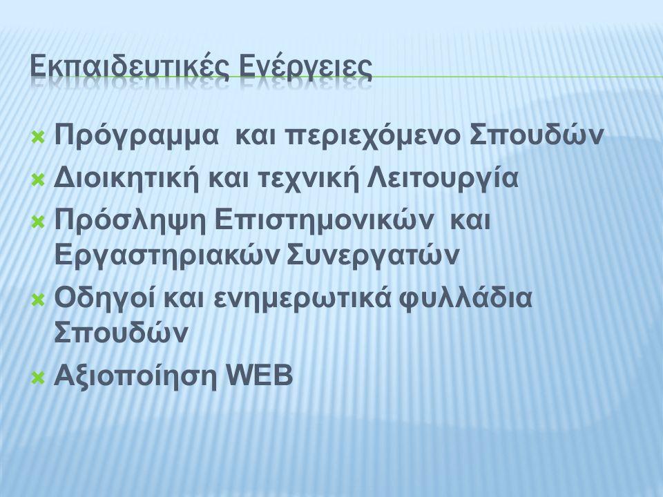  Πρόγραμμα και περιεχόμενο Σπουδών  Διοικητική και τεχνική Λειτουργία  Πρόσληψη Επιστημονικών και Εργαστηριακών Συνεργατών  Οδηγοί και ενημερωτικά φυλλάδια Σπουδών  Αξιοποίηση WEB