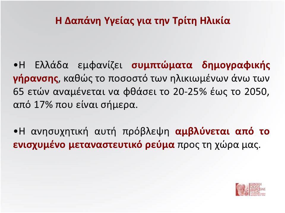 Η Δαπάνη Υγείας για την Τρίτη Ηλικία •Η Ελλάδα εμφανίζει συμπτώματα δημογραφικής γήρανσης, καθώς το ποσοστό των ηλικιωμένων άνω των 65 ετών αναμένεται