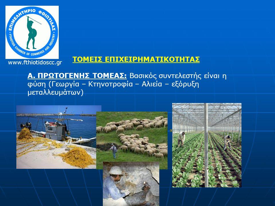 ΤΟΜΕΙΣ ΕΠΙΧΕΙΡΗΜΑΤΙΚΟΤΗΤΑΣ Α. ΠΡΩΤΟΓΕΝΗΣ ΤΟΜΕΑΣ: Βασικός συντελεστής είναι η φύση (Γεωργία – Κτηνοτροφία – Αλιεία – εξόρυξη μεταλλευμάτων) www.fthioti