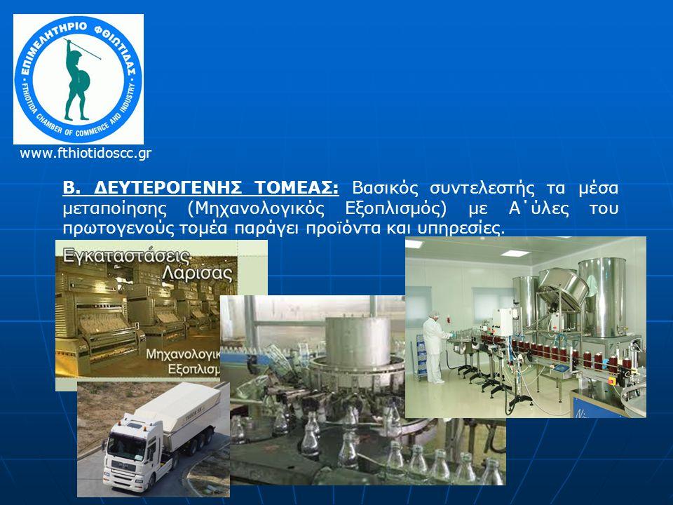Β. ΔΕΥΤΕΡΟΓΕΝΗΣ ΤΟΜΕΑΣ: Βασικός συντελεστής τα μέσα μεταποίησης (Μηχανολογικός Εξοπλισμός) με Α΄ύλες του πρωτογενούς τομέα παράγει προϊόντα και υπηρεσ