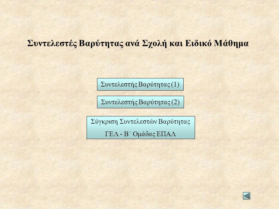 Συντελεστές Βαρύτητας ανά Σχολή και Ειδικό Μάθημα Συντελεστής Βαρύτητας (1) Συντελεστής Βαρύτητας (2) Σύγκριση Συντελεστών Βαρύτητας ΓΕΛ - Β΄ Ομάδας Ε