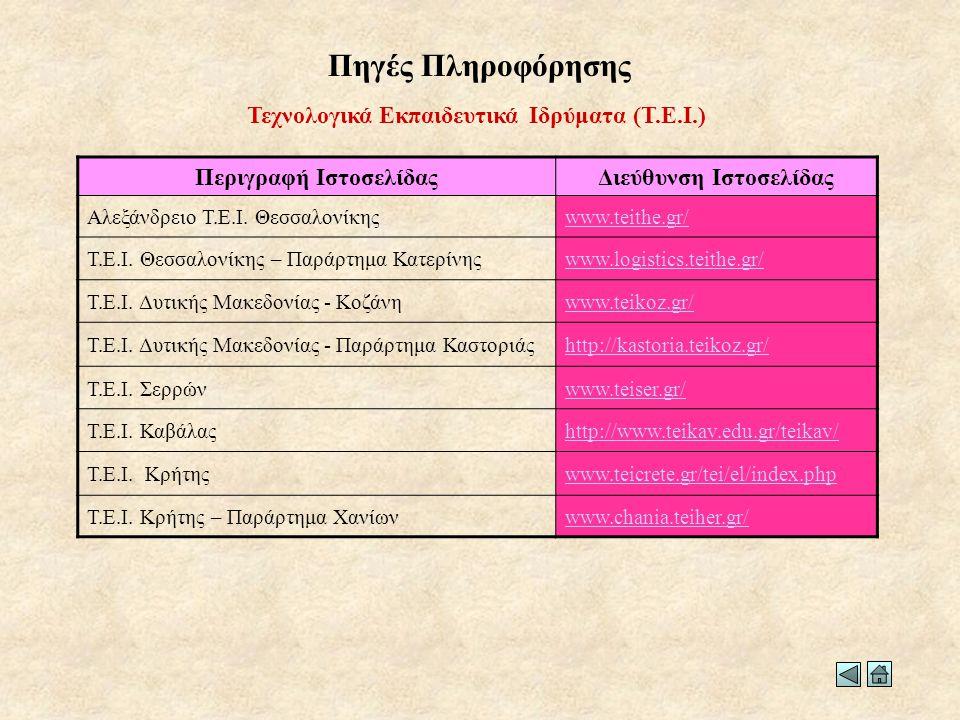 Πηγές Πληροφόρησης Περιγραφή ΙστοσελίδαςΔιεύθυνση Ιστοσελίδας Αλεξάνδρειο Τ.Ε.Ι.